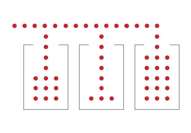 Predictive Categorization Workflow